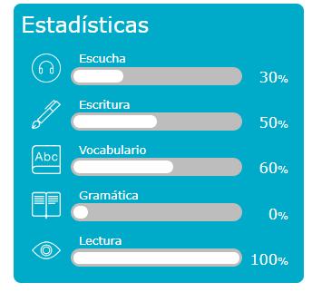 dexway analytics
