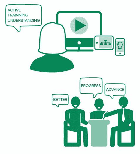 E-learning idiomas
