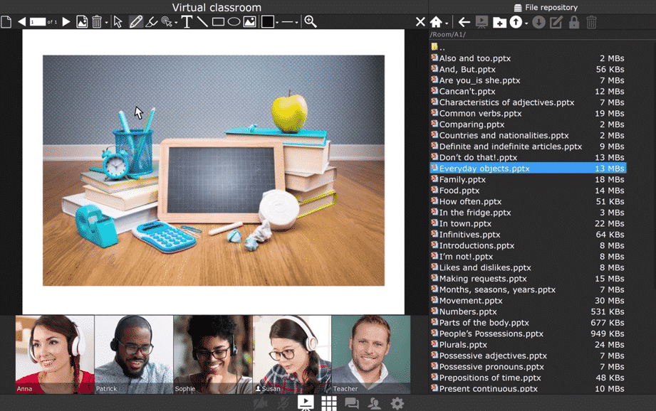 Importancia de las pizarras digitales interactivas en aulas virtuales